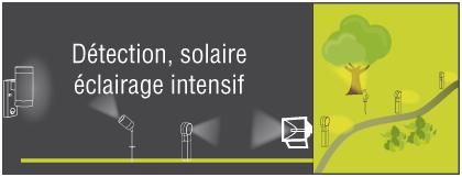 luminaire exterieur solaire détection